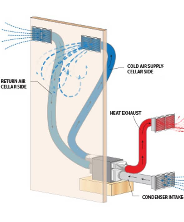 Ducted Wine Refrigeration System